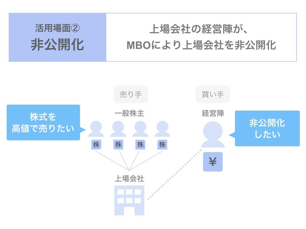 非上場化でMBOを利用する場合の3つのスキーム
