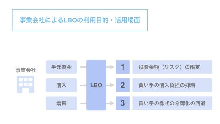 事業会社がLBOを利用する3つのメリット【事例あり】