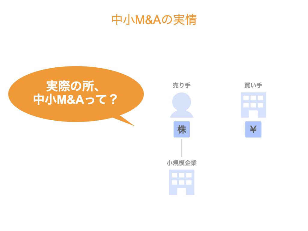 中小M&A事例を動画で解説②
