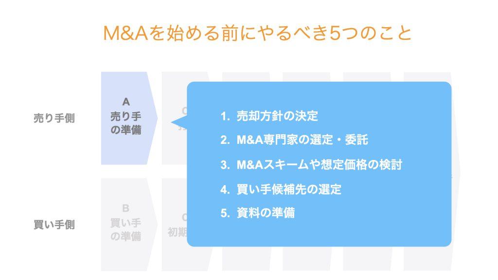 売り手がM&Aを始める前に必ずやるべき5つのこと【徹底解説】