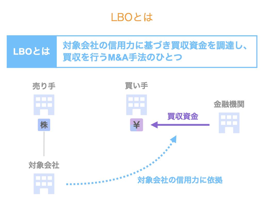 LBO(レバレッジドバイアウト)をどこよりも丁寧に解説