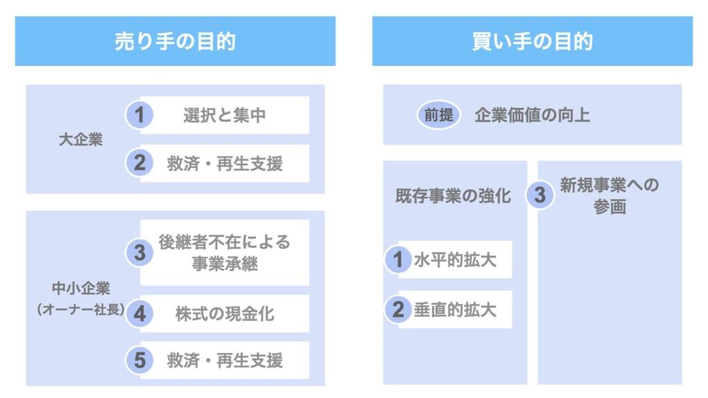 M&Aとは?メリットや流れ、成功のための8つのポイント